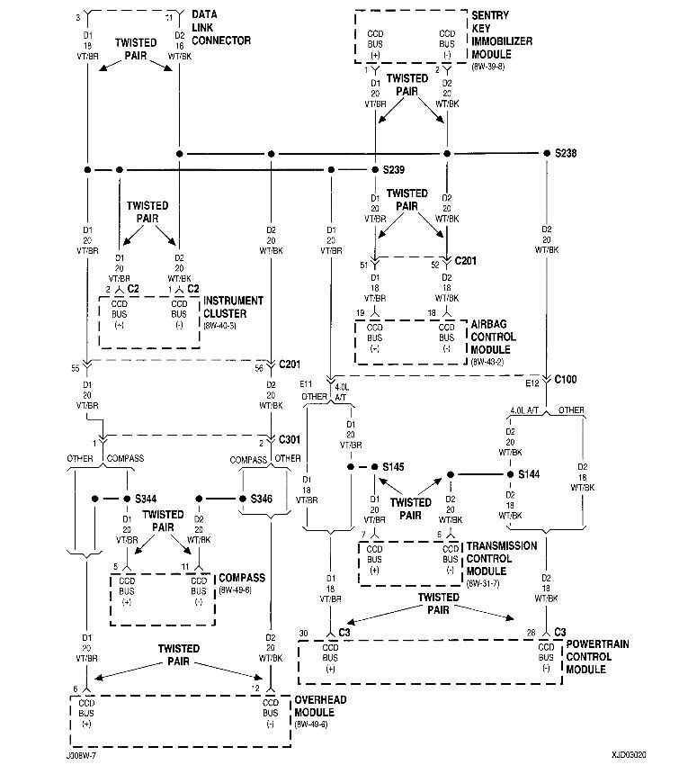 Help Asap Need Wiring Diagram For 2000 Cherokee Jeeps Net Forum
