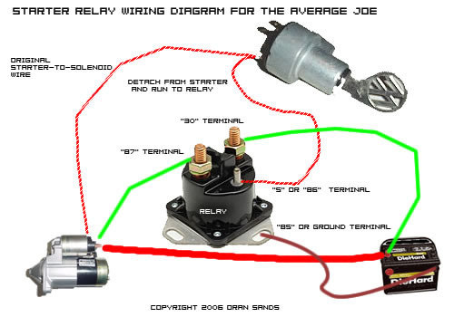 Ignition Wiring Diagram 1987 Jeep Wrangler
